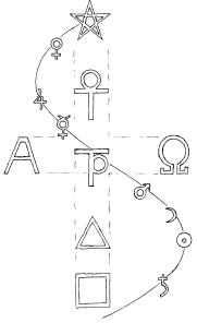 symbols1